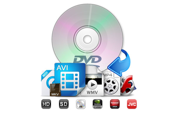 Best DVD Ripper to Rip DVD Video